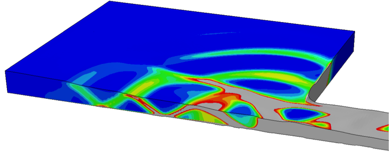 Shear band propagation analysis of submarine slope stability